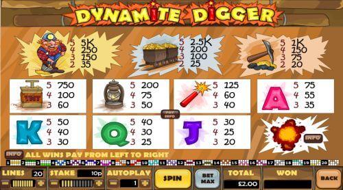 slots games online free fruit spiel