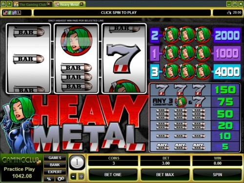 Heavy Metal Slot Machine Casino Answers