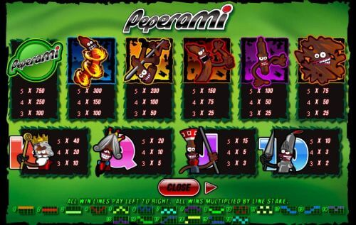 peperami video slot